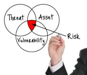 Security-Risk-Assessment