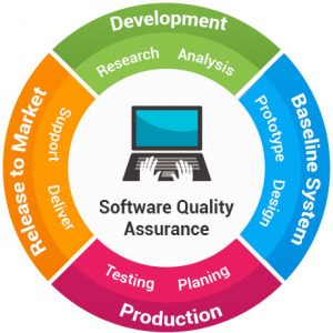 Software Testing Services-Software testing Company-